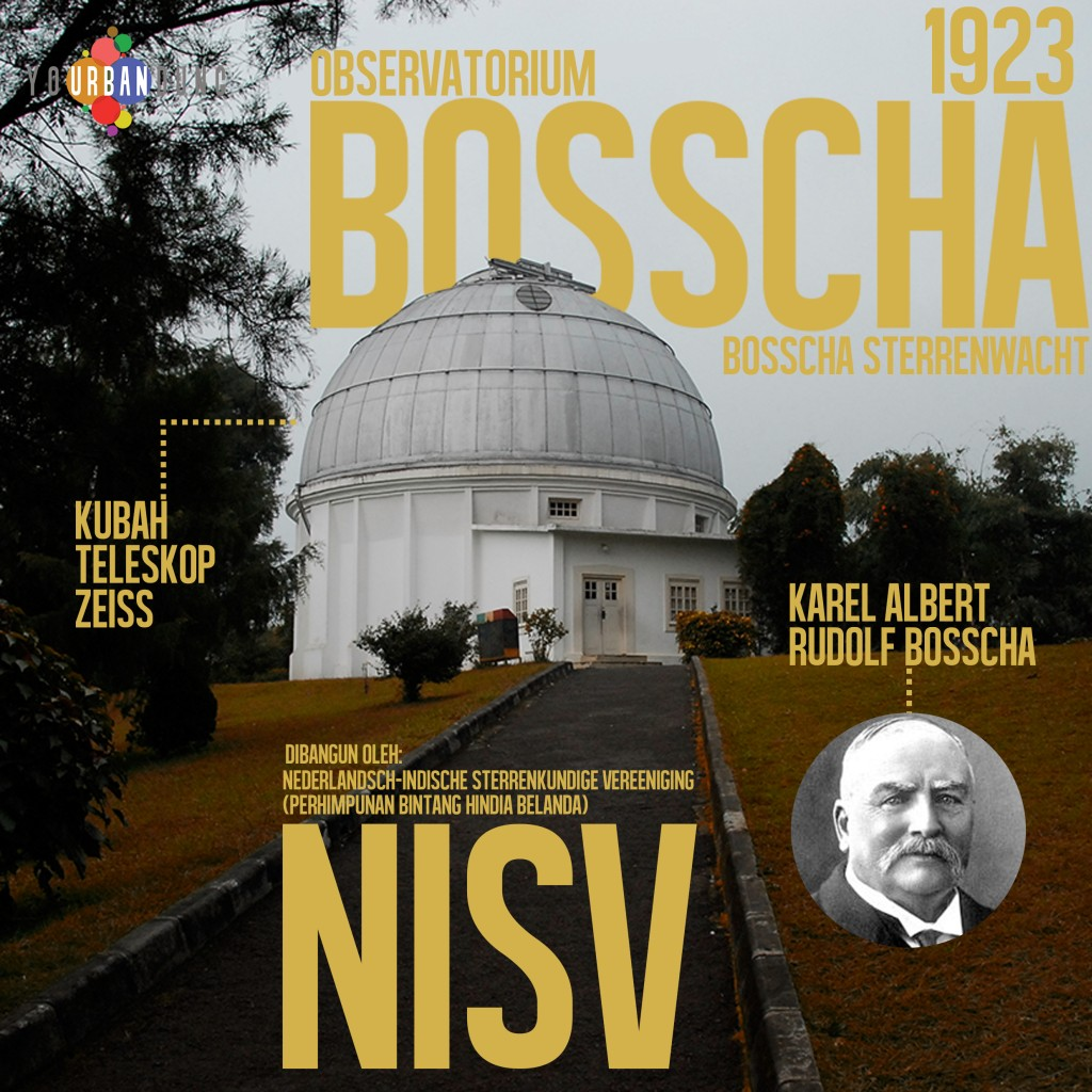Infografis: Observatorium Bosscha